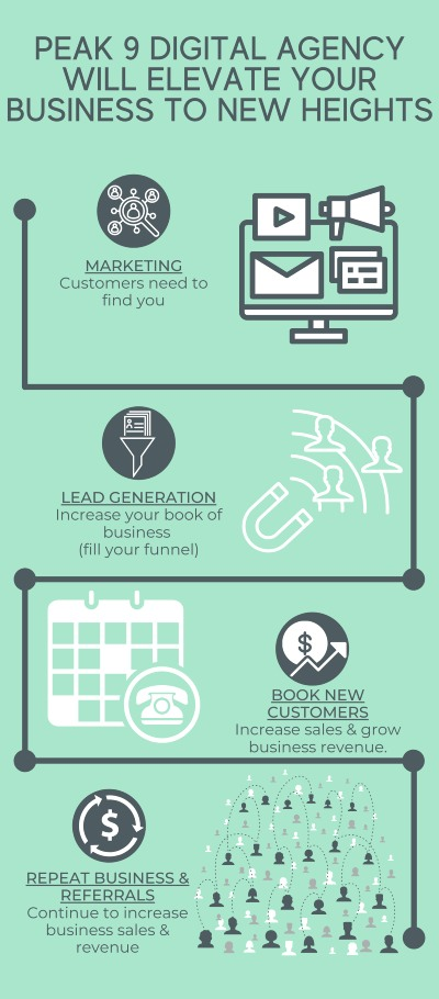 HOME SERVICES INFOGRAPHIC